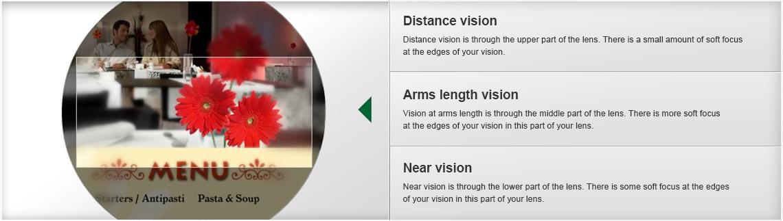 Varifocals | Glasses | Specsavers Opticas Spain